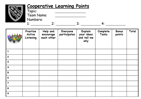 coop-learning-points